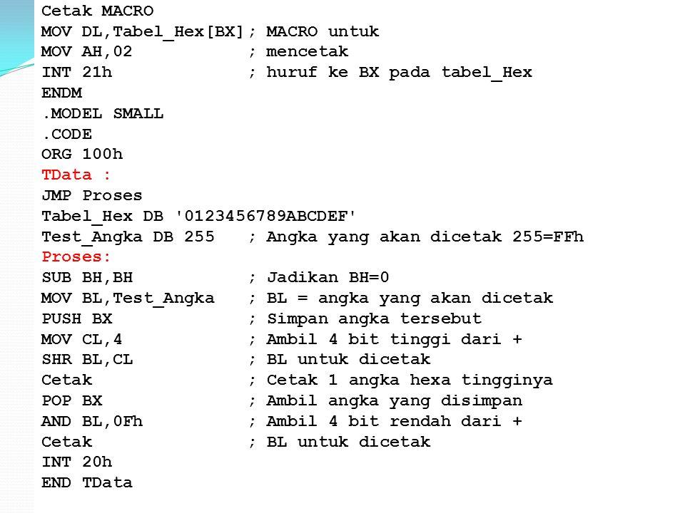 Cetak MACRO MOV DL,Tabel_Hex[BX] ; MACRO untuk MOV AH,02 ; mencetak INT 21h ; huruf ke BX pada tabel_Hex ENDM .MODEL SMALL .CODE ORG 100h TData : JMP Proses Tabel_Hex DB 0123456789ABCDEF Test_Angka DB 255 ; Angka yang akan dicetak 255=FFh Proses: SUB BH,BH ; Jadikan BH=0 MOV BL,Test_Angka ; BL = angka yang akan dicetak PUSH BX ; Simpan angka tersebut MOV CL,4 ; Ambil 4 bit tinggi dari + SHR BL,CL ; BL untuk dicetak Cetak ; Cetak 1 angka hexa tingginya POP BX ; Ambil angka yang disimpan AND BL,0Fh ; Ambil 4 bit rendah dari + Cetak ; BL untuk dicetak INT 20h END TData